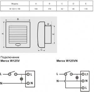 Вентилятор для кухни MEROX W 125 V