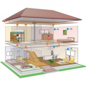 Комплект вентиляции с рекуператором для коттеджа