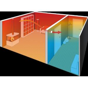 Комплект межкомнатной вентиляции Heiz-Spar-Set