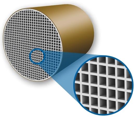 Теплообменник керамический для рекуператора Уплотнения теплообменника Alfa Laval MX25-BFD Зеленодольск